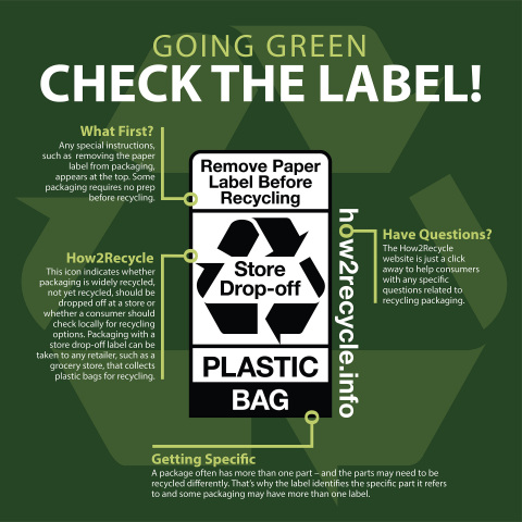 HanesBrands is incorporating How2Recycle's standardized labeling system across all product lines to more clearly communicate how to properly recycle the company's product packaging. This label, which will appear on some Hanes packaging, and others like it will make it easier for consumers to join the company's focus on zero waste. (Graphic: Business Wire)