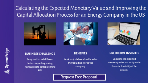 Calculating the Expected Monetary Value and Improving the Capital Allocation Process for an Energy Company in the US.