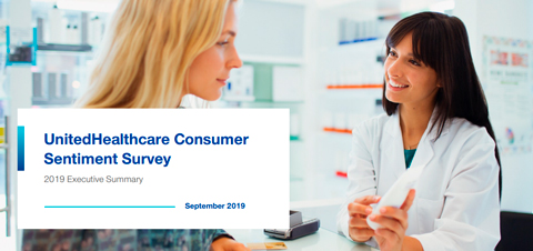 Here are key findings from the fourth-annual UnitedHealthcare Consumer Sentiment Survey, which provides insights into Americans' health care knowledge, opinions and preferences.