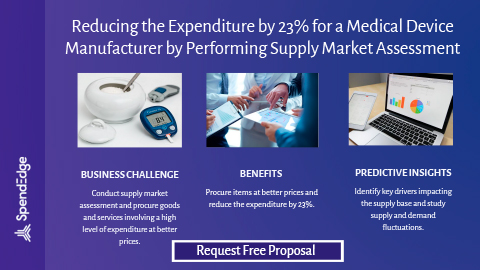 Reducing the Expenditure by 23% for a Medical Device Manufacturer by Performing Supply Market Assessment.