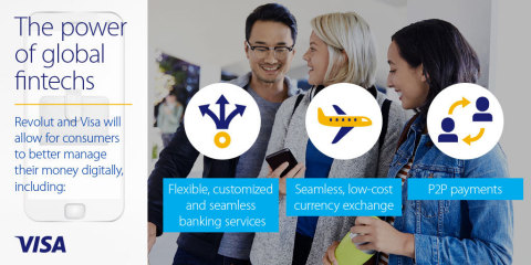 Over the last four years, Revolut has been at the forefront of global financial innovation. In an effort to enable consumers to better manage their money digitally, Revolut and Visa will allow for: flexible, customized and seamless banking services, seamless, low cost currency exchange and P2P payments. (Graphic: Business Wire)