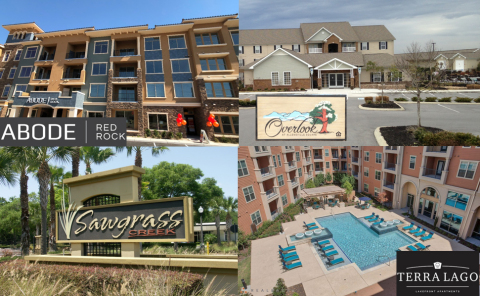 Transcontinental Realty Investors Multifamily Assets in Lease Up