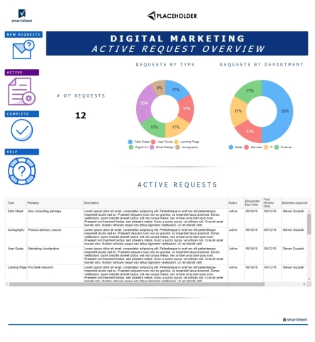 Marketing Shared Services (Graphic: Business Wire)