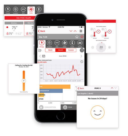 GridPoint Energy Manager Mobile (Graphic: Business Wire)