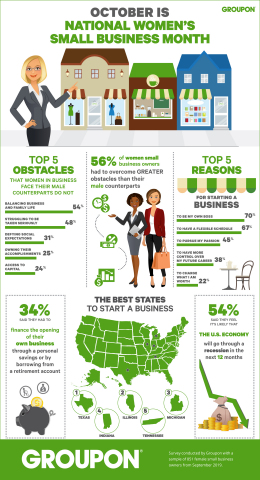 Groupon is celebrating women-owned businesses during October's National Women's Small Business Month. (Graphic: Business Wire)