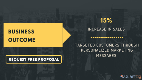 Retail Analytics Engagement Business Outcome