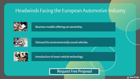 Headwinds Facing the European Automotive Industry.