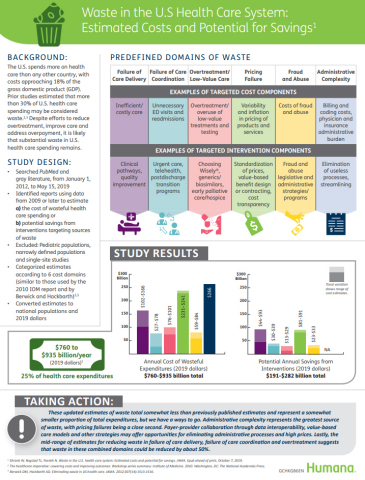 Humana JAMA Study Snapshot