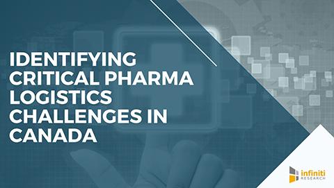Pharma logistics challenges in Canada.