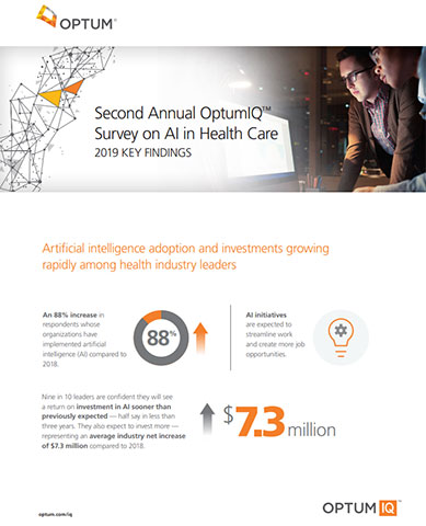 2019 key findings from the second annual OptumIQ Survey on AI in Health Care.