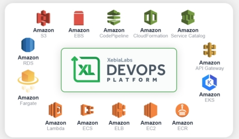 XebiaLabs Launches its Enterprise DevOps Platform on AWS Marketplace (Graphic: Business Wire)