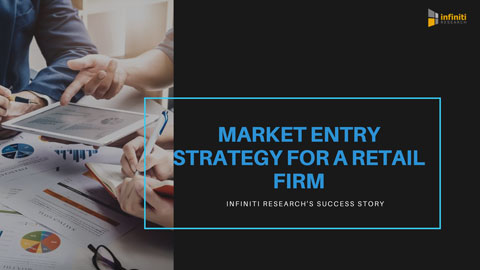 Market entry strategy for a retail company