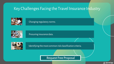 Key Challenges Facing the Travel Insurance Industry.