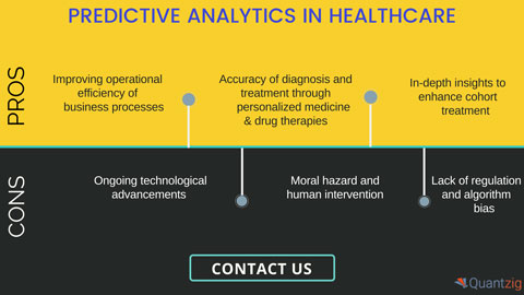 Pros and Cons of Predictive Analytics in Healthcare
