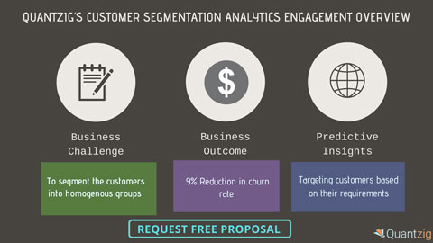 Customer Segmentation Analytics for an Online Payment Services Provider