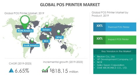 Technavio has announced its latest market research report titled global POS printer market 2019-2023. (Graphic: Business Wire)