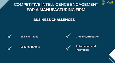 Competitive intelligence engagement for a manufacturing firm