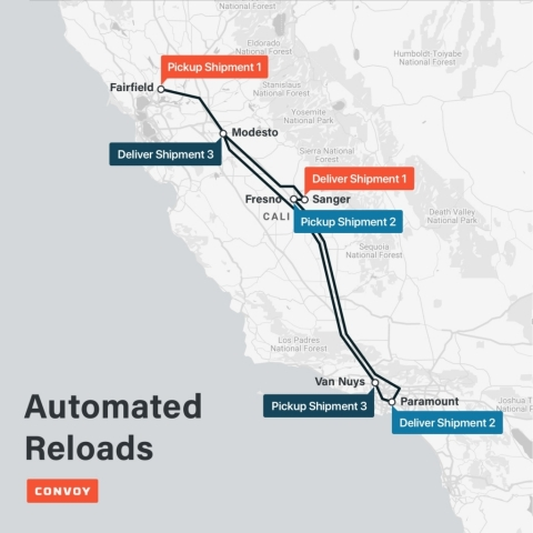 Convoy's Automated Reloads reduce carbon emissions caused by empty miles in freight. (Graphic: Business Wire)