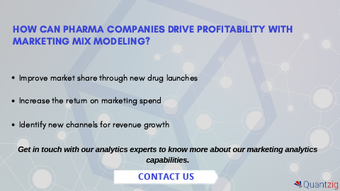 Benefits of Marketing Mix Modeling in Pharma