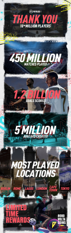 EA SPORTS FIFA 20 celebrates 10 million players in the game since EA Access and Origin Access launch (Graphic: Business Wire)