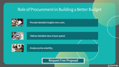 Role of Procurement in Building a Better Budget.
