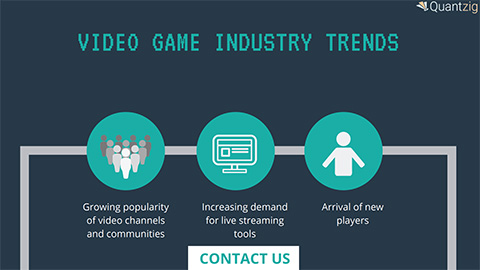 Learn more about the top trends disrupting the video game industry.