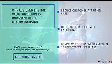 Benefits of Customer Lifetime Value Prediction in Telecom (Graphic: Business Wire)