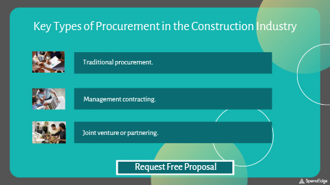 Key Types of Procurement in the Construction Industry.