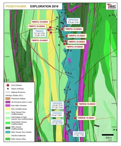 Figure 5: 2019 Pogey and Kamik exploration drilling.
