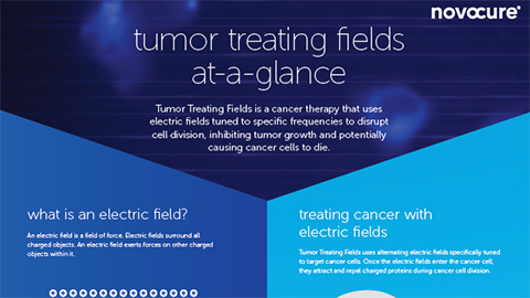 Read more about Tumor Treating Fields. (Graphic: Business Wire)