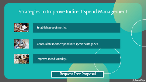Strategies to Improve Indirect Spend Management.