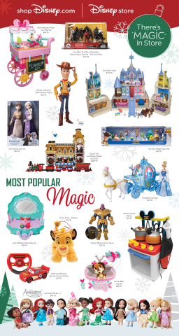 Disney Store 2019 Top Holiday Toys (Graphic: Business Wire)