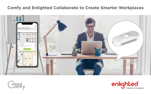 Comfy and Enlighted have integrated their technologies to create a new intelligent desk reservation system. (Photo: Business Wire)