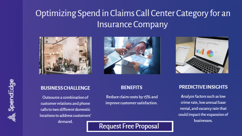 Optimizing Spend in Claims Call Center Category for an Insurance Company.