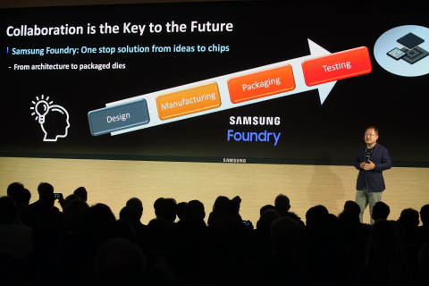 Jae-hong Park, executive vice president, Samsung Foundry at the company's Samsung Advanced Foundry Ecosystem Forum (Photo: Business Wire)