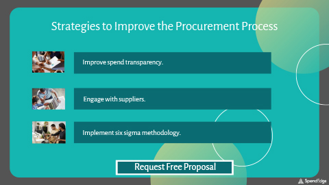 Strategies to Improve the Procurement Process.