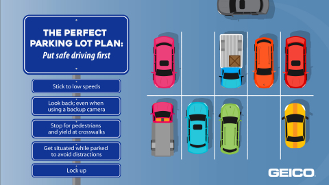 GEICO reminds drivers to proceed carefully when traveling through parking lots. (Graphic: Business Wire)