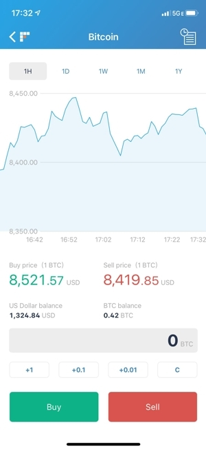 échange dapplications bitcoin