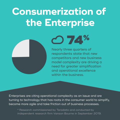 (Graphic: Business Wire