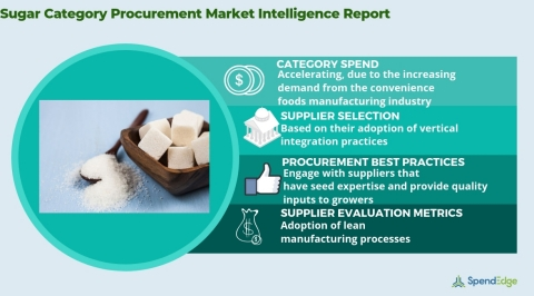 Global Sugar Market Procurement Intelligence Report.