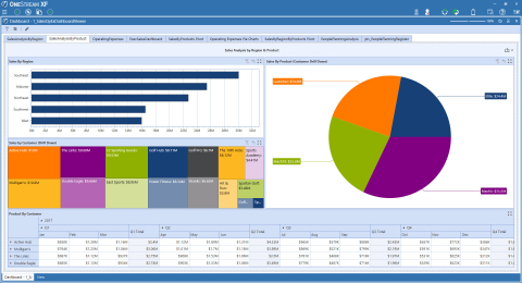 BI Dashboard (Graphic: Business Wire)