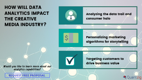 How will data analytics impact the creative media industry?
