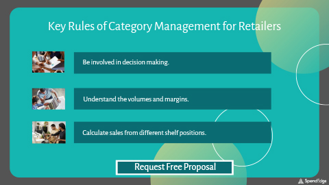Key Rules of Category Management for Retailers.