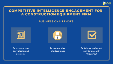 Competitive intelligence engagement for a construction equipment firm
