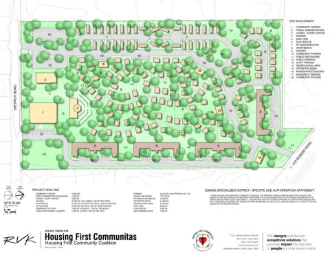 The Towne Twin Village preliminary site plan (Graphic: Business Wire)