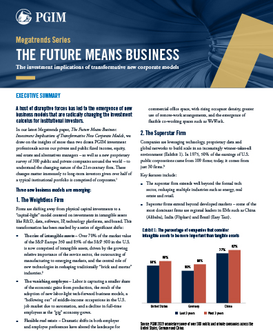(Fact Sheet) The Future Means Business: Executive Summary