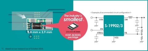 S-19902/3 Series, The Industry's Smallest Package (Graphic: Business Wire)