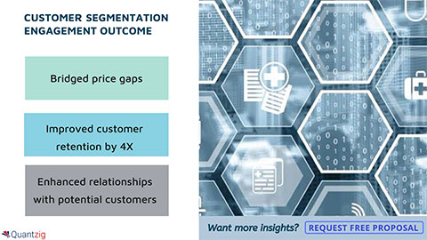 How Customer Segmentation Helped a Pharmaceutical Products Supplier to Bridge Price Gaps and Improve Customer Retention by 4x