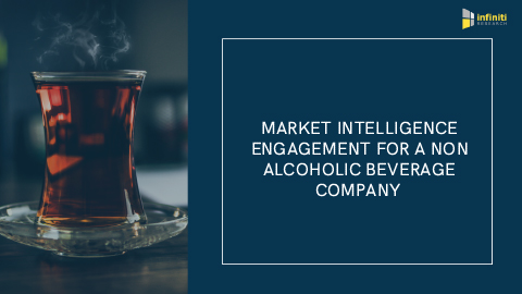 Market intelligence engagement for a non alcoholic beverage company