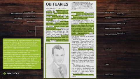 Often overlooked as an important document, an obituary can serve as a 'starter kit' for discovering your family history. (Photo: Business Wire)
